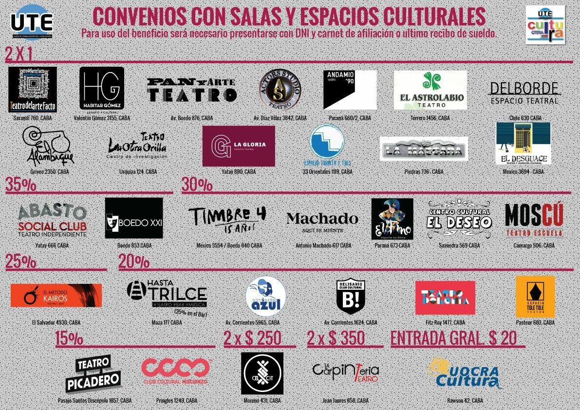 TODOS LOS CONVENIOS CON SALAS DE TEATRO Y ESPACIOS CULTURALES