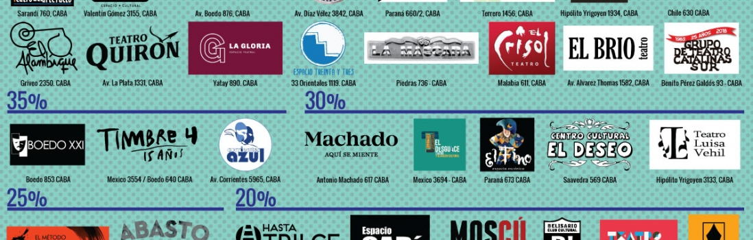 CONVENIOS CON SALAS Y ESPACIOS CULTURALES 2019